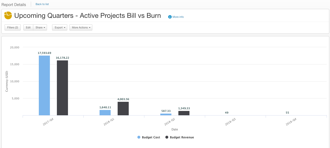 Upcoming_FQ_Active_Bill_vs_Burn.png