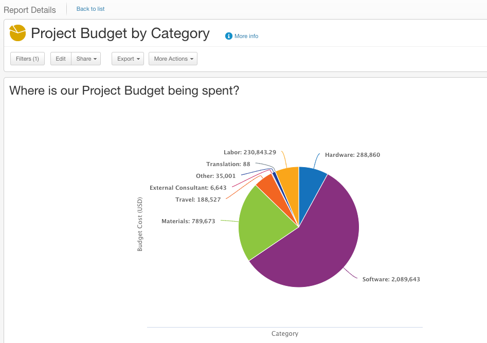 Budget_By_Category.png