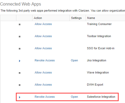 Salesforce Integration – Clarizen Success