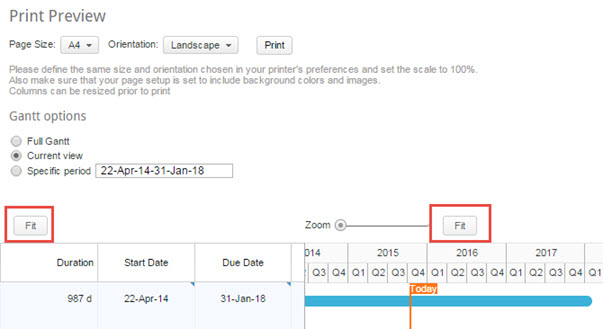 Interactive Gantt View For Projects Clarizen Success